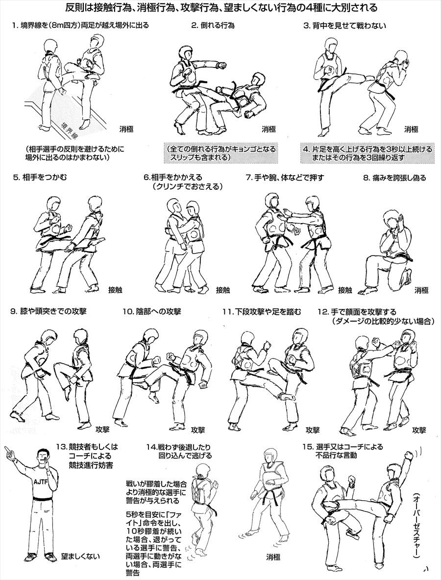 反則技・警告(ワーニングポイント・キョンゴ)